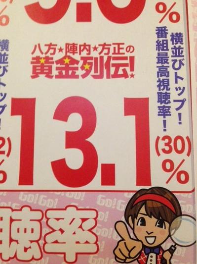 黄金列伝13.1%.JPG