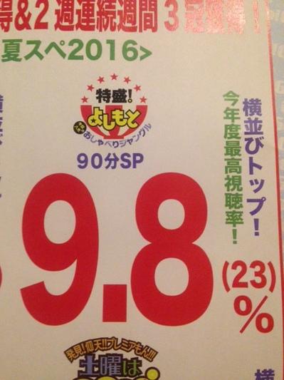特盛よしもとsp視聴率.JPG
