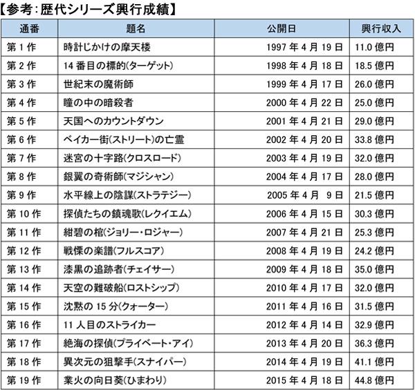 フロムytv 読売テレビ